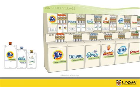 IDES3222: PSS: Fabric softener refill stations