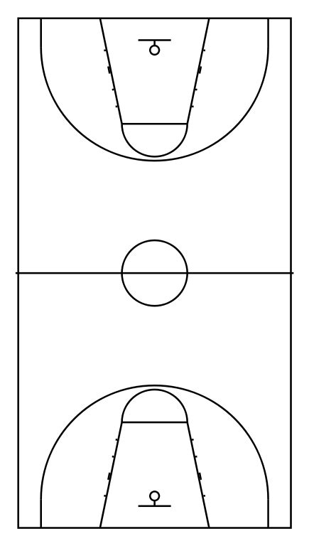 File:Basketball court dimensions no label