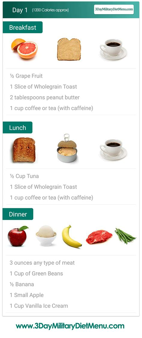 Military Diet Day 1 Meal Plan | Military diet meal plan
